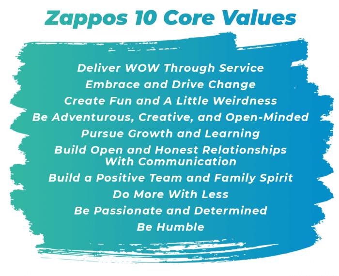 Zappos 10 Core Values