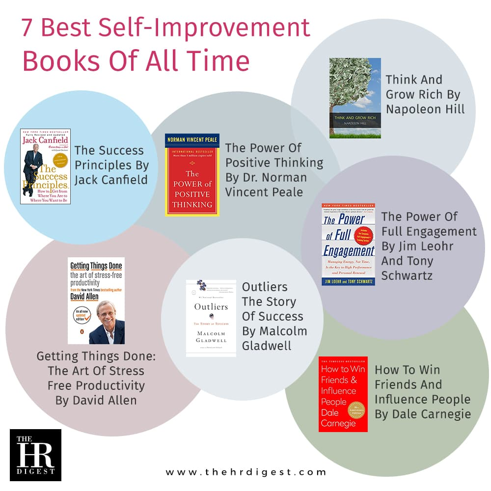 7 Best Self-Improvement Books Of All Time v